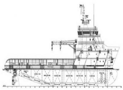 2 units of 75 m 6000HP FiFi 1 DP2 Platform Supply Vessels